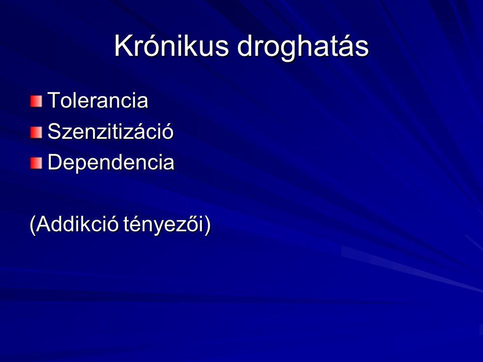 Krónikus droghatás Tolerancia Szenzitizáció Dependencia