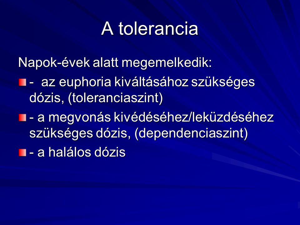 A tolerancia Napok-évek alatt megemelkedik: