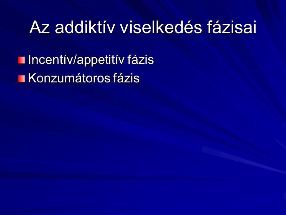 Az addiktív viselkedés fázisai