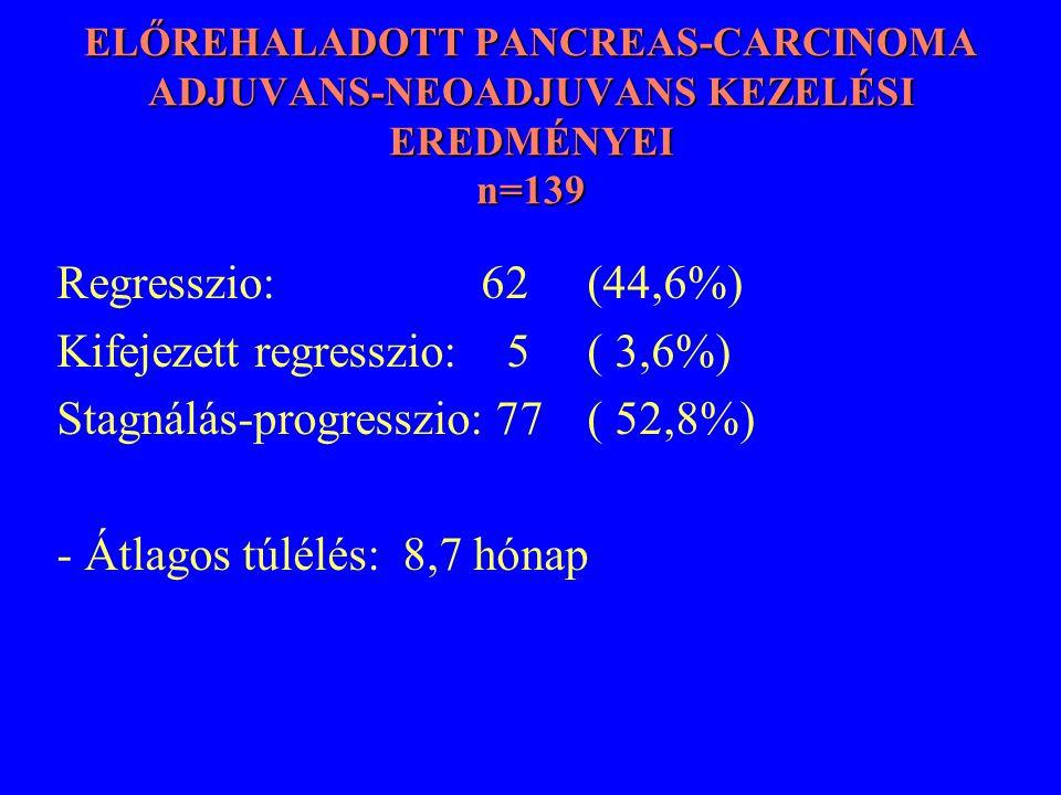 Kifejezett regresszio: 5 ( 3,6%) Stagnálás-progresszio: 77 ( 52,8%)