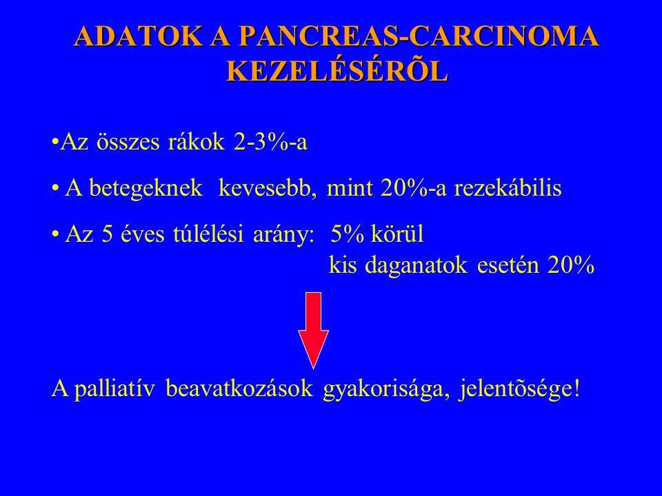 ADATOK A PANCREAS-CARCINOMA KEZELÉSÉRÕL