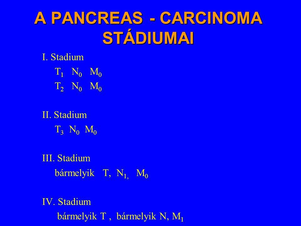 A PANCREAS - CARCINOMA STÁDIUMAI