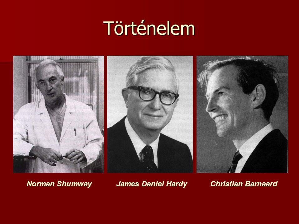 Történelem Norman Shumway James Daniel Hardy Christian Barnaard