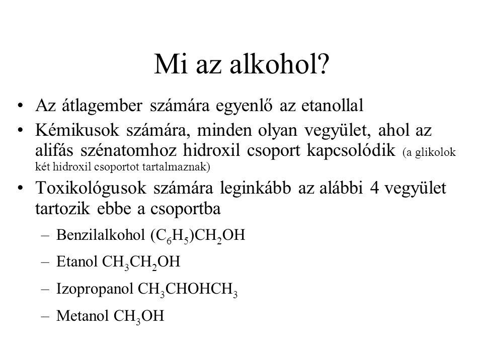 Mi az alkohol Az átlagember számára egyenlő az etanollal