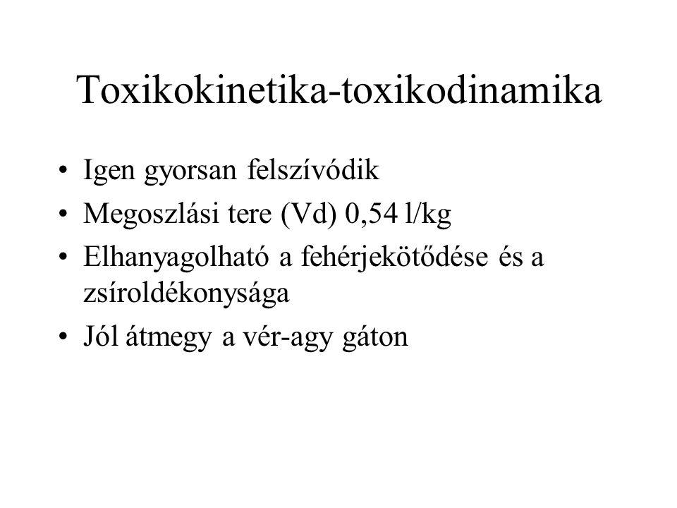 Toxikokinetika-toxikodinamika