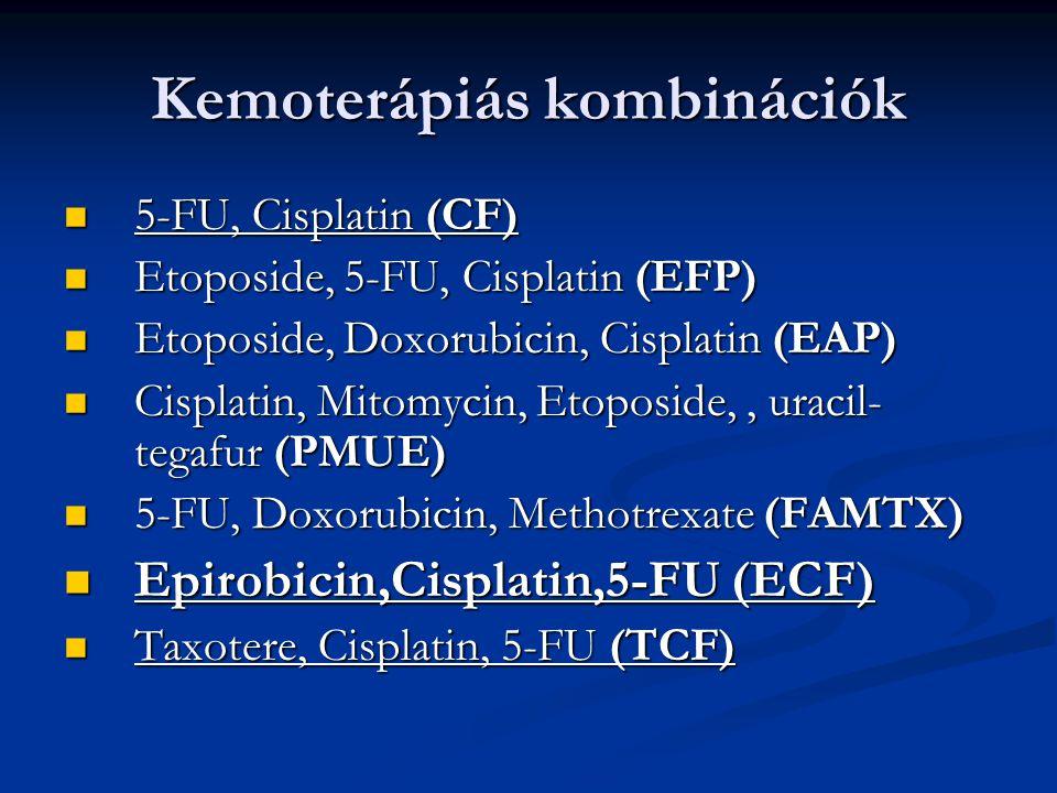 Kemoterápiás kombinációk