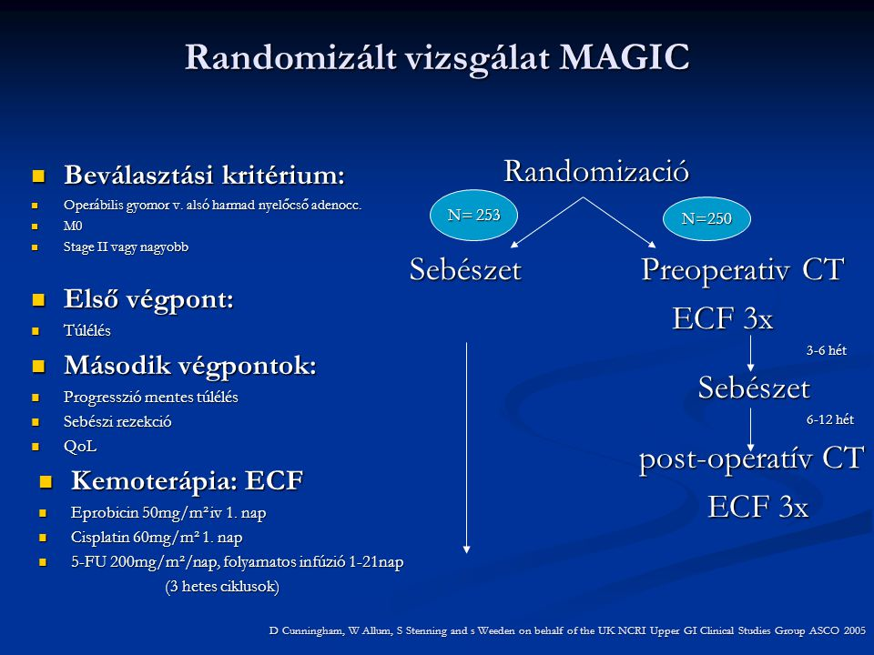Randomizált vizsgálat MAGIC