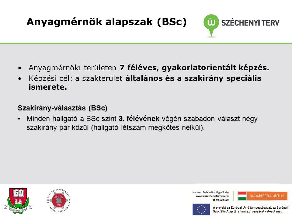 Anyagmérnök alapszak (BSc)