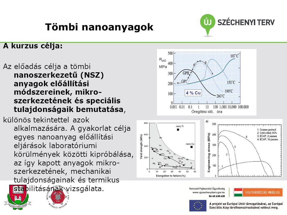Tömbi nanoanyagok A kurzus célja: