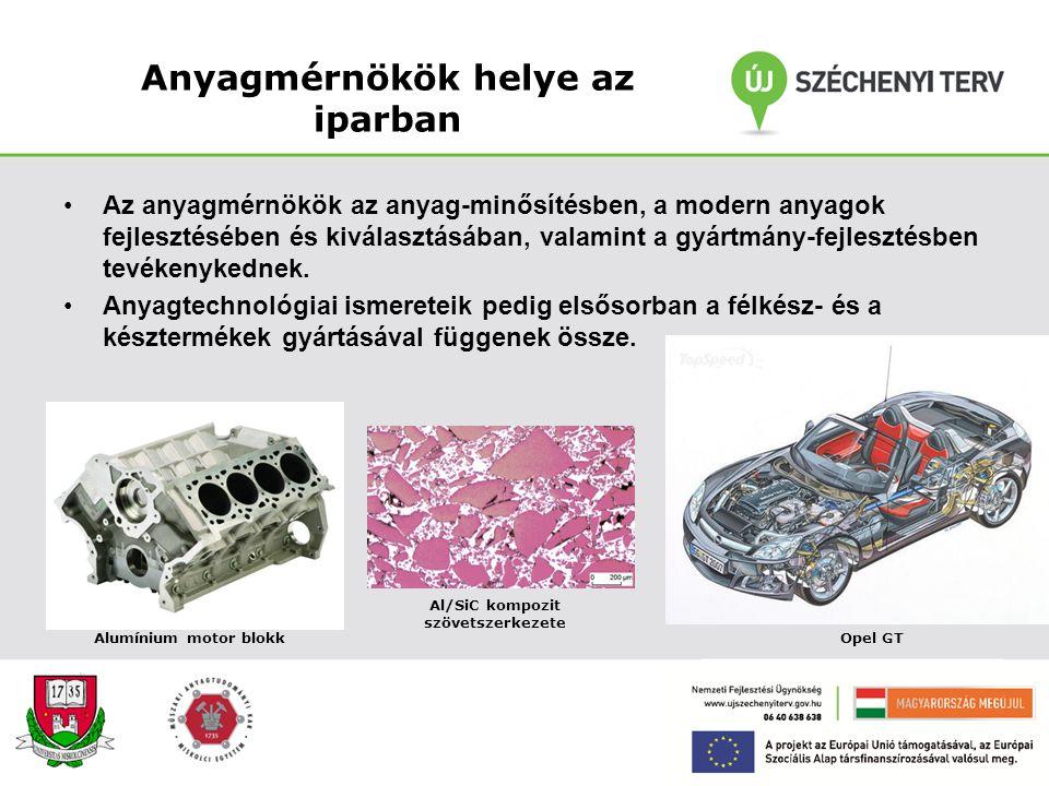 Anyagmérnökök helye az iparban