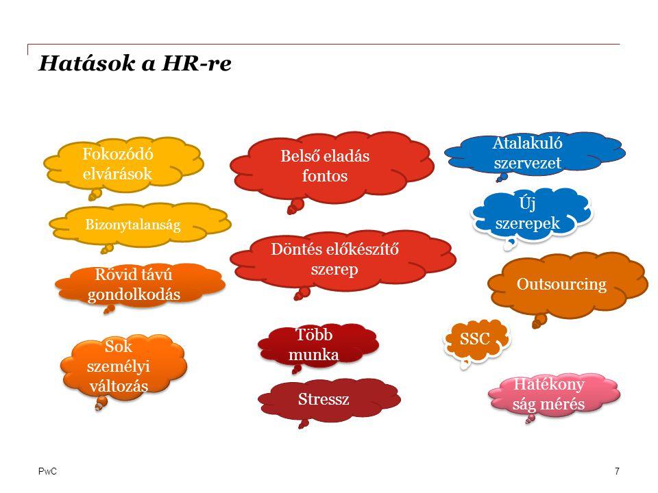 Hatások a HR-re Átalakuló szervezet Fokozódó elvárások