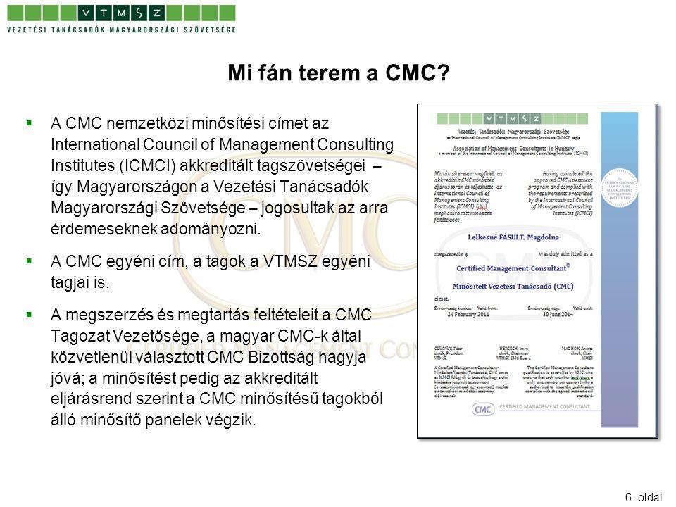 Mi fán terem a CMC