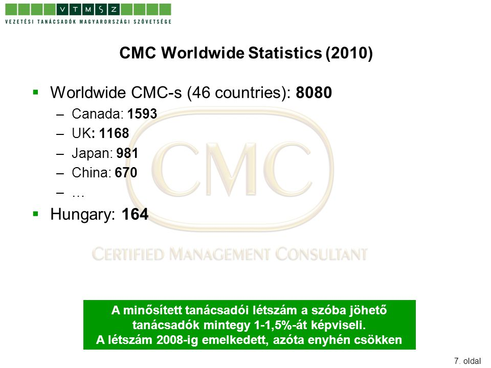 CMC Worldwide Statistics (2010)