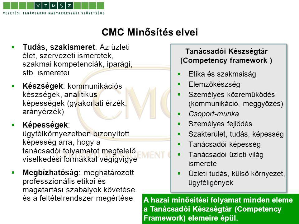 Tanácsadói Készségtár (Competency framework )