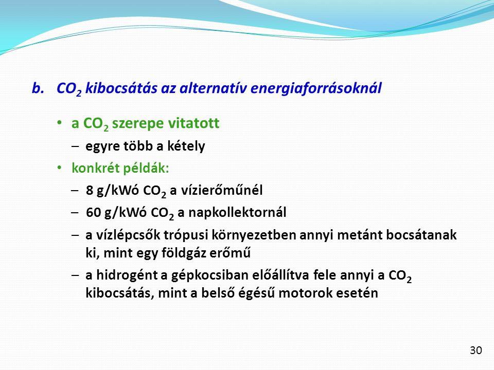 CO2 kibocsátás az alternatív energiaforrásoknál a CO2 szerepe vitatott