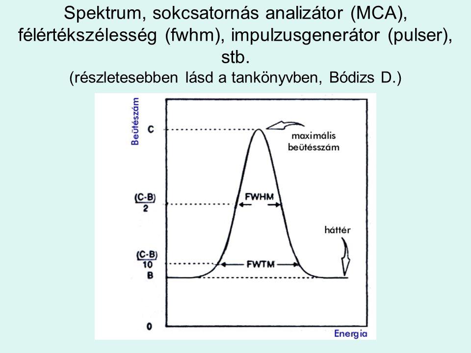 Spektrum, sokcsatornás analizátor (MCA), félértékszélesség (fwhm), impulzusgenerátor (pulser), stb.