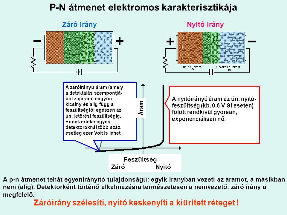 P-N átmenet elektromos karakterisztikája