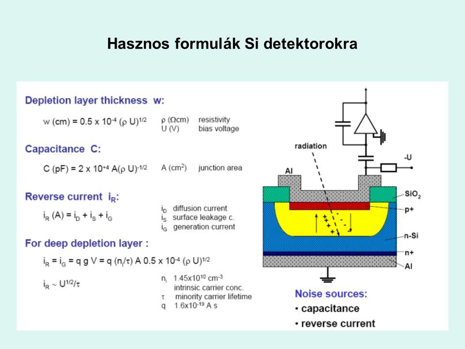 Hasznos formulák Si detektorokra