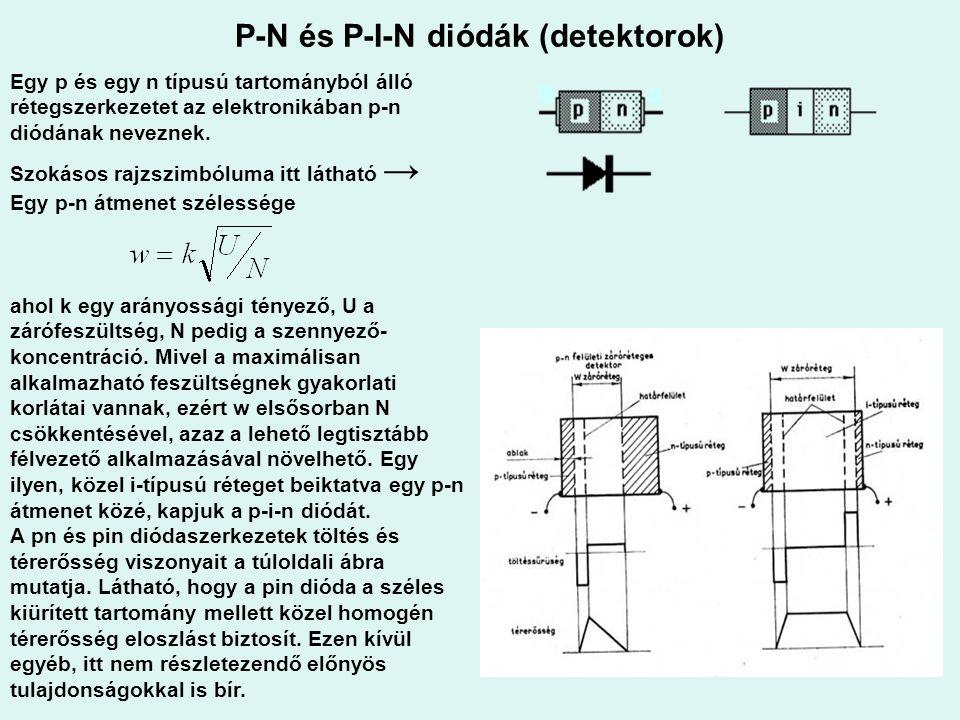 P-N és P-I-N diódák (detektorok)