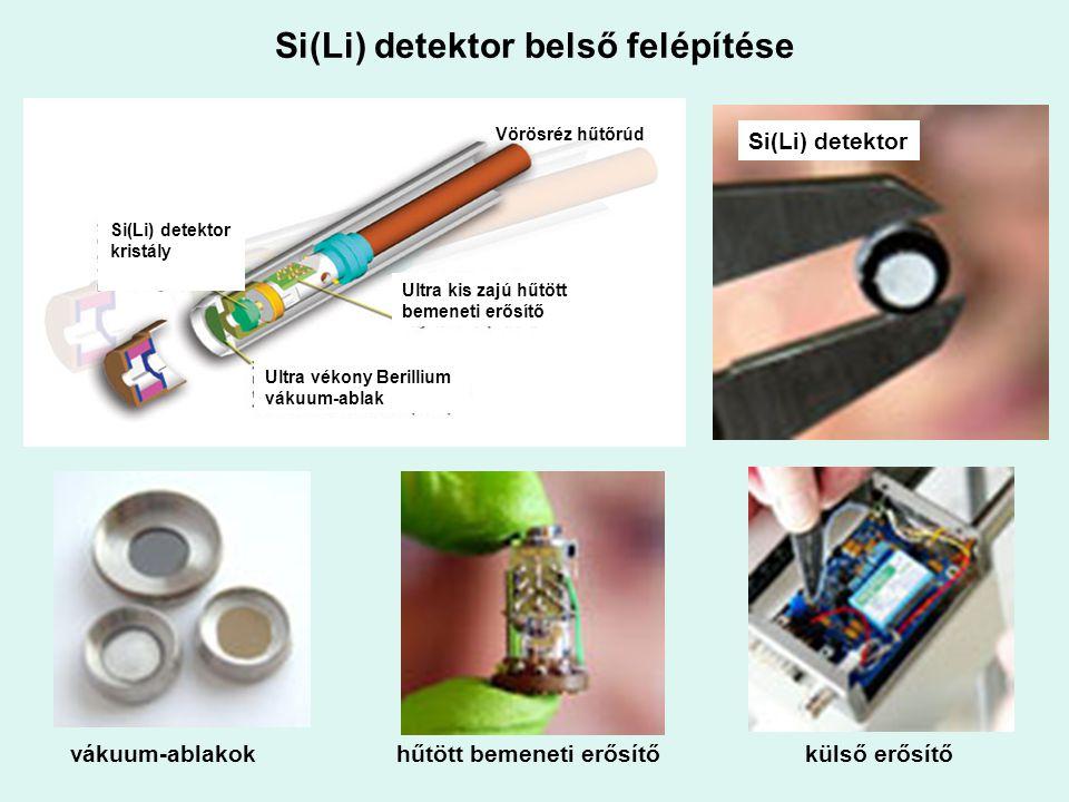 Si(Li) detektor belső felépítése