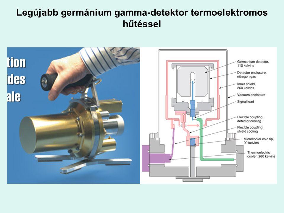 Legújabb germánium gamma-detektor termoelektromos hűtéssel