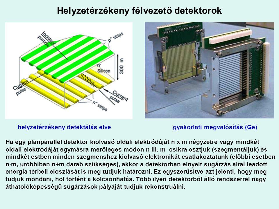Helyzetérzékeny félvezető detektorok