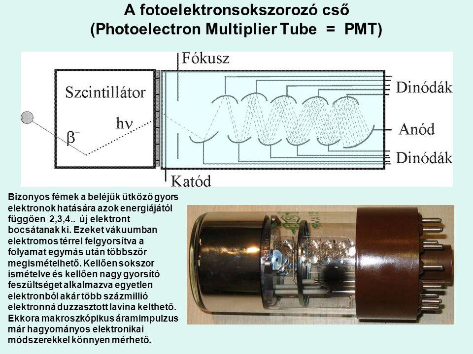 A fotoelektronsokszorozó cső (Photoelectron Multiplier Tube = PMT)