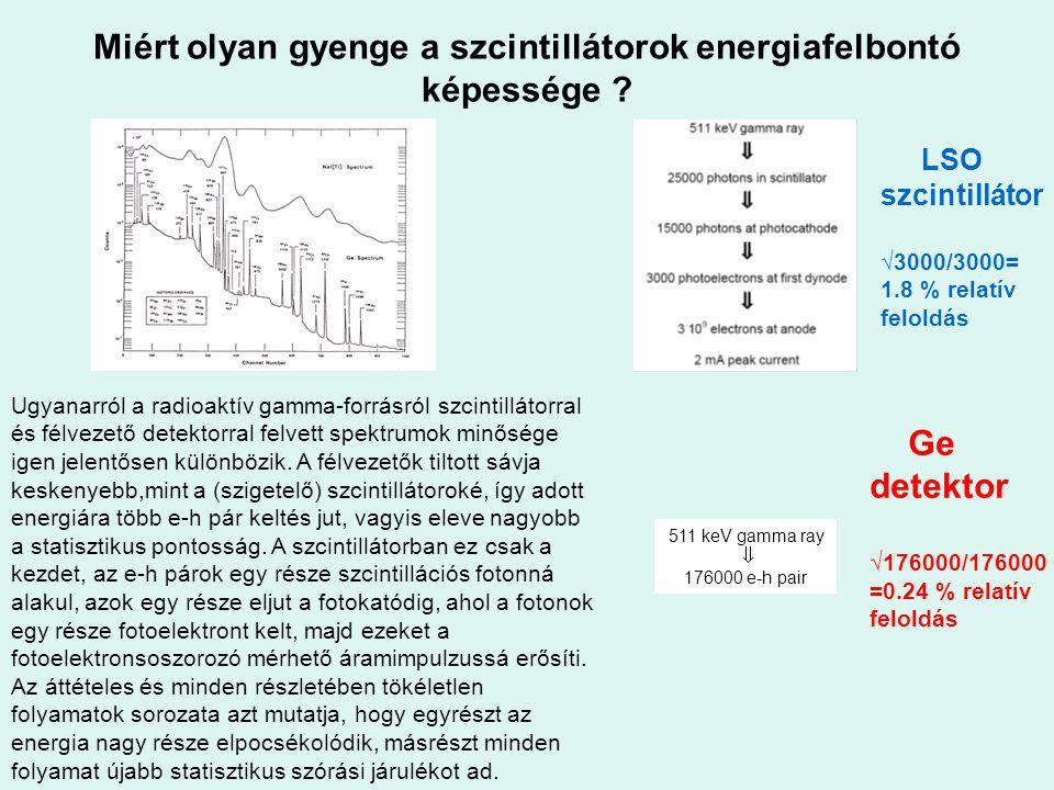 Miért olyan gyenge a szcintillátorok energiafelbontó képessége
