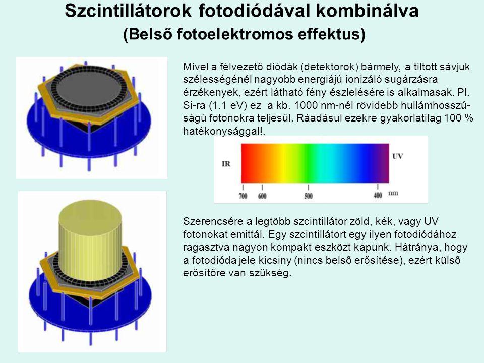 Szcintillátorok fotodiódával kombinálva (Belső fotoelektromos effektus)