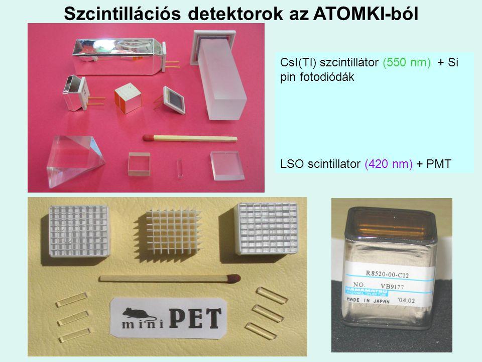Szcintillációs detektorok az ATOMKI-ból