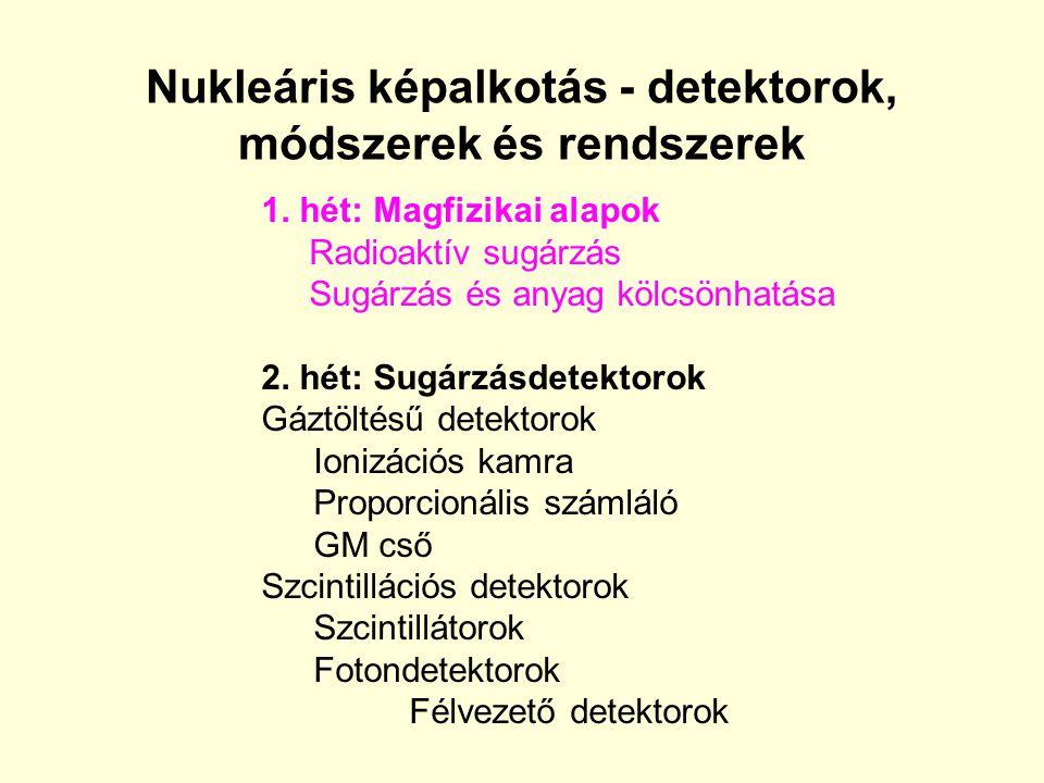 Nukleáris képalkotás - detektorok, módszerek és rendszerek