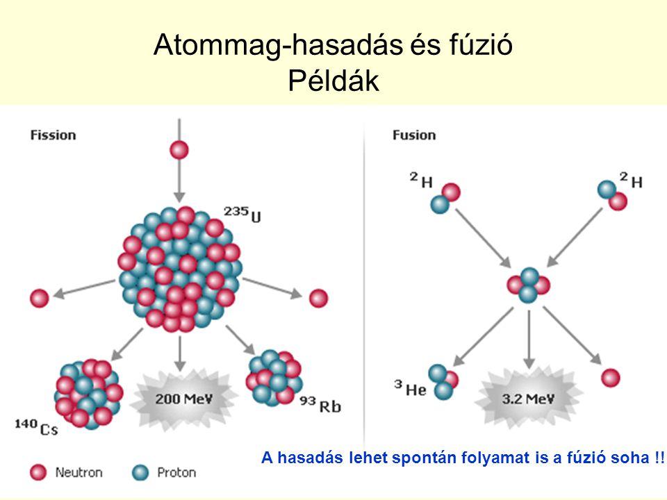 Atommag-hasadás és fúzió Példák