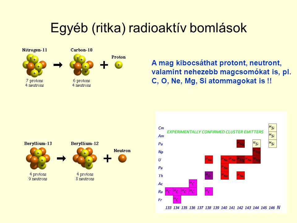Egyéb (ritka) radioaktív bomlások