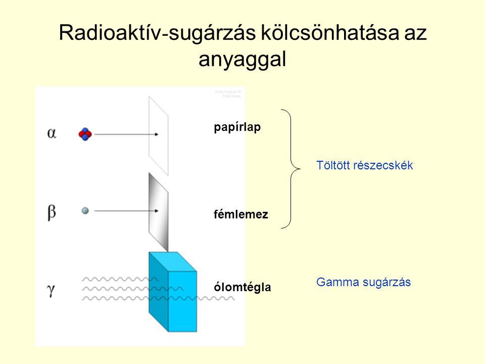 Radioaktív-sugárzás kölcsönhatása az anyaggal