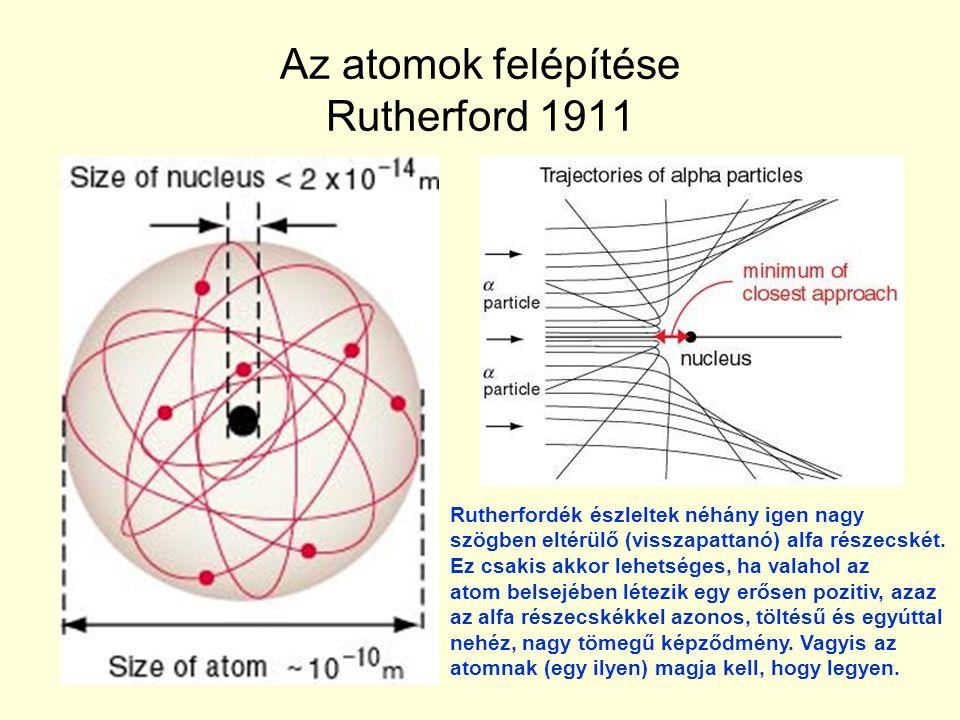 Az atomok felépítése Rutherford 1911