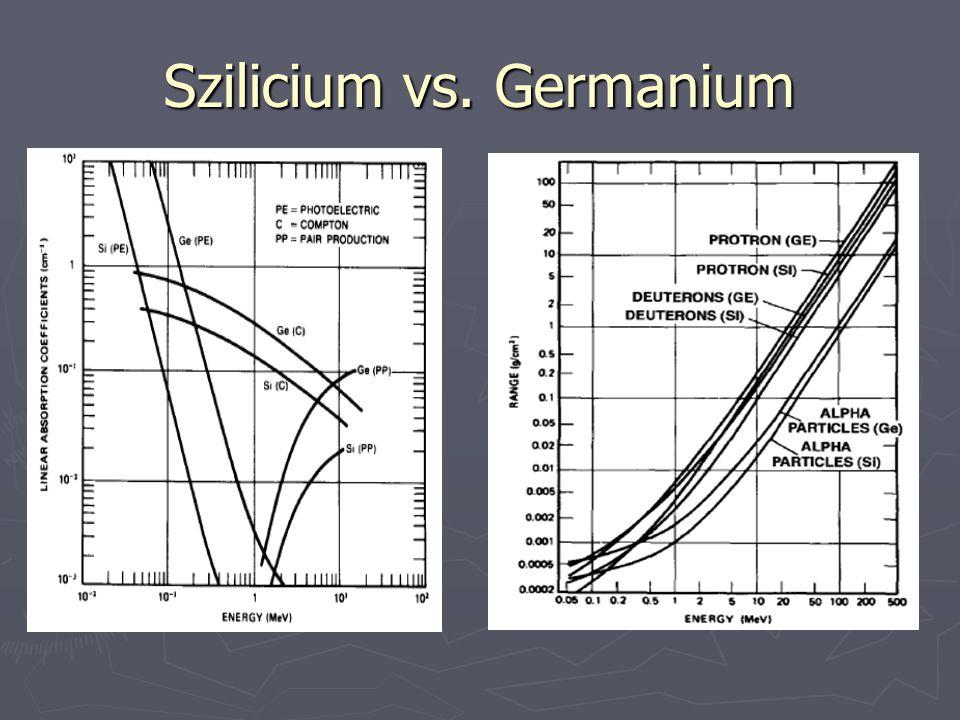 Szilicium vs. Germanium