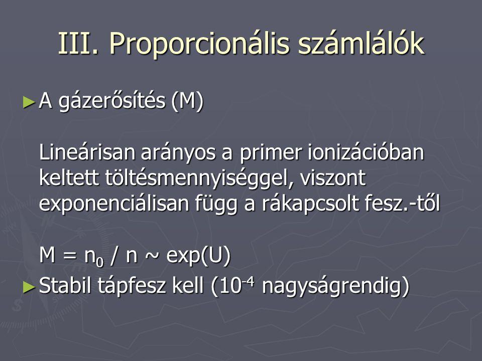 III. Proporcionális számlálók