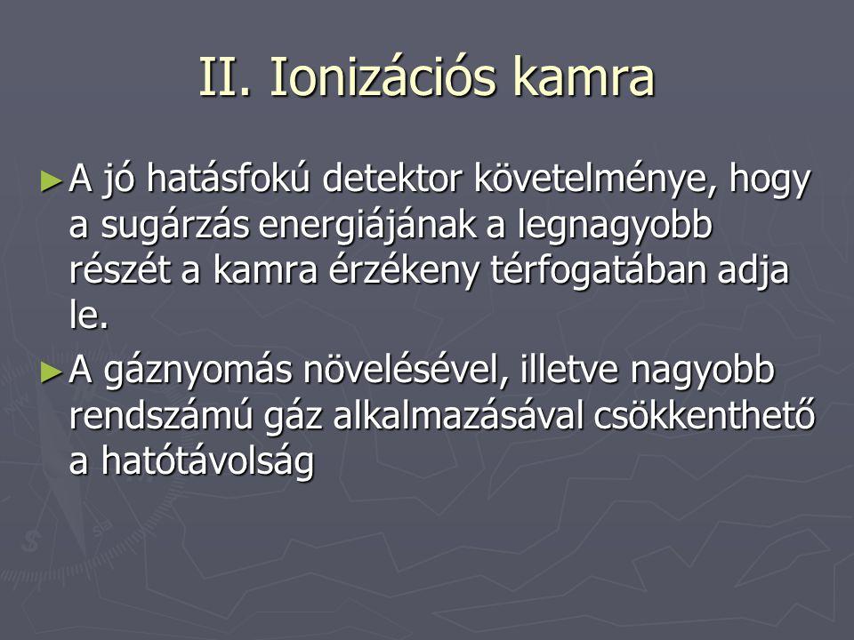 II. Ionizációs kamra A jó hatásfokú detektor követelménye, hogy a sugárzás energiájának a legnagyobb részét a kamra érzékeny térfogatában adja le.