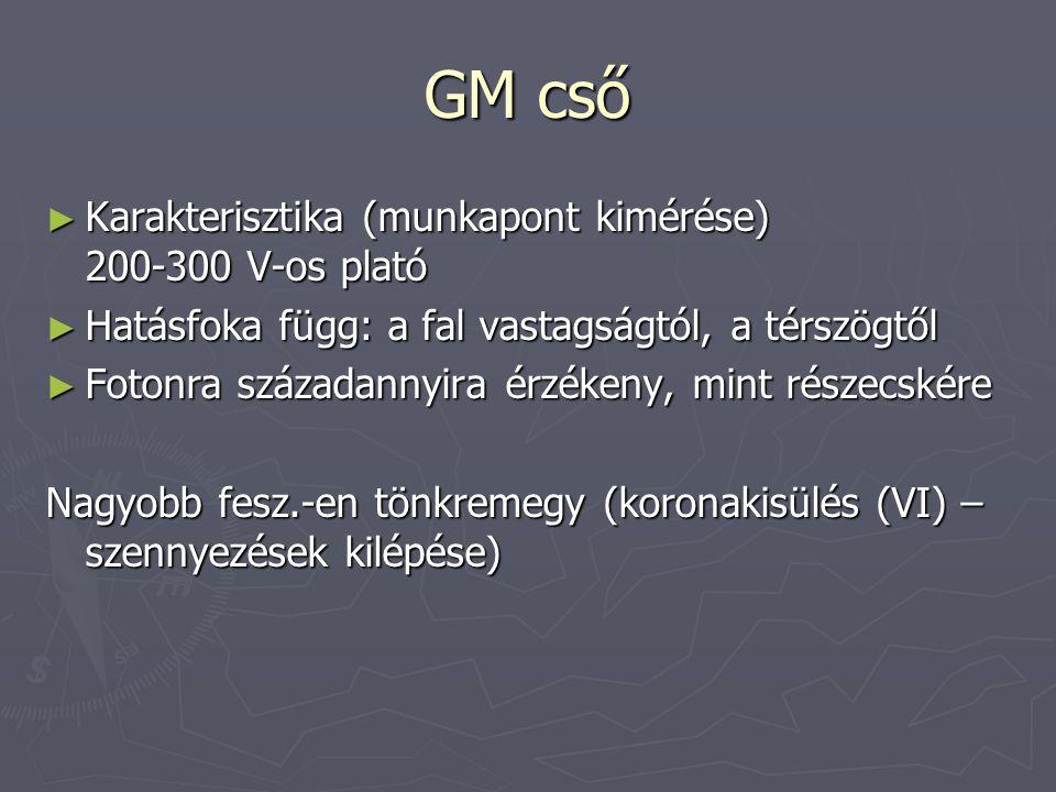 GM cső Karakterisztika (munkapont kimérése) 200-300 V-os plató