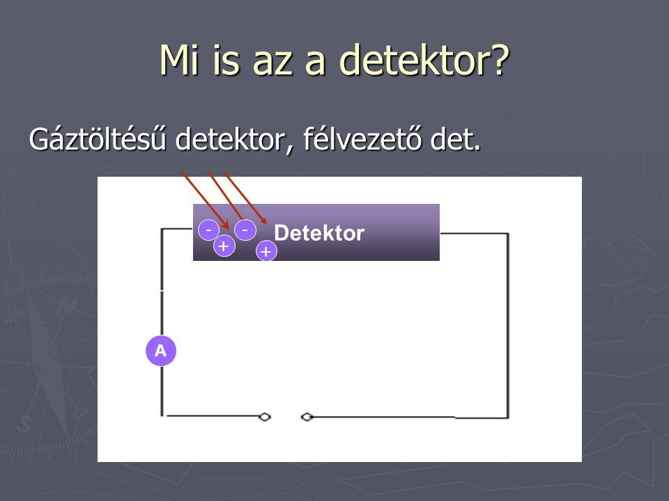 Mi is az a detektor Gáztöltésű detektor, félvezető det. Detektor
