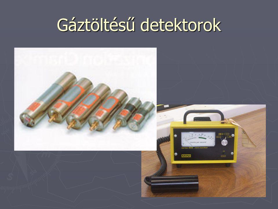 Gáztöltésű detektorok