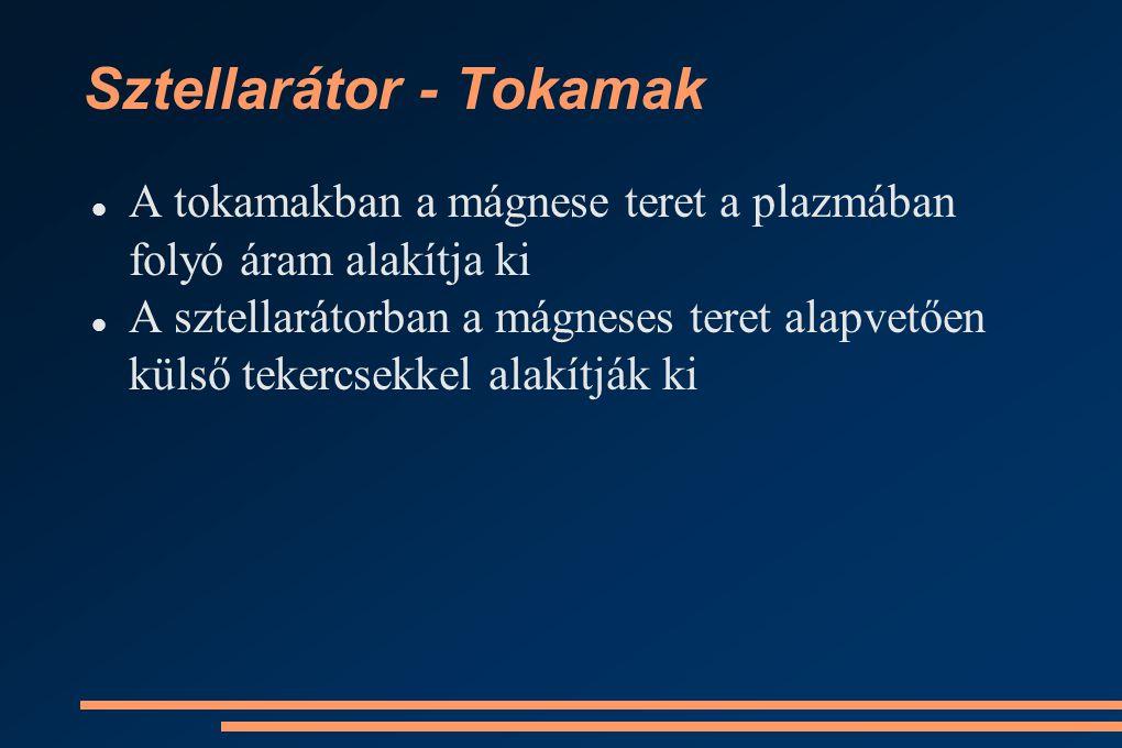 Sztellarátor - Tokamak