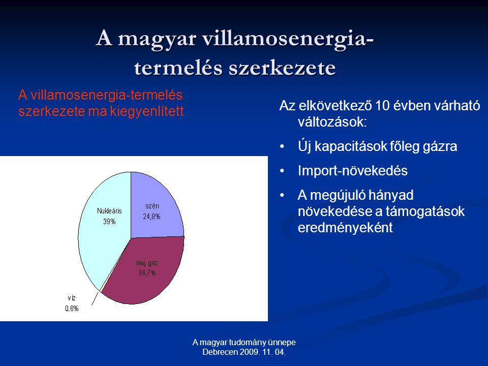 A magyar villamosenergia-termelés szerkezete