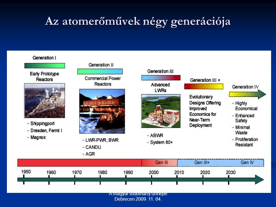 Az atomerőművek négy generációja