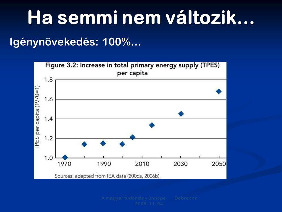 A magyar tudomány ünnepe Debrecen 2009. 11. 04.