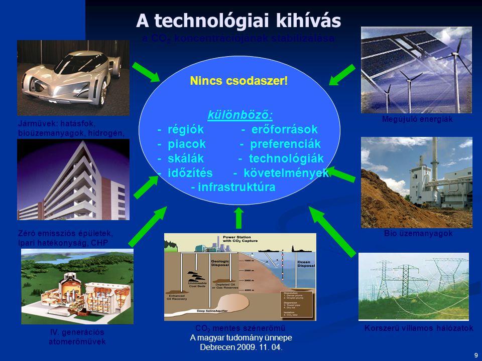 A technológiai kihívás a CO2 koncentrációjának stabilizálása