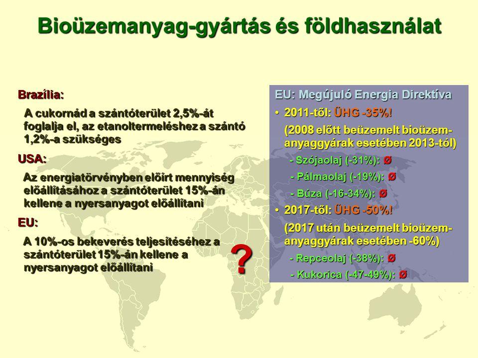 Bioüzemanyag-gyártás és földhasználat