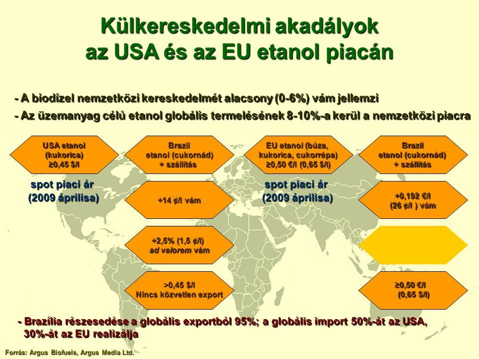 Külkereskedelmi akadályok az USA és az EU etanol piacán