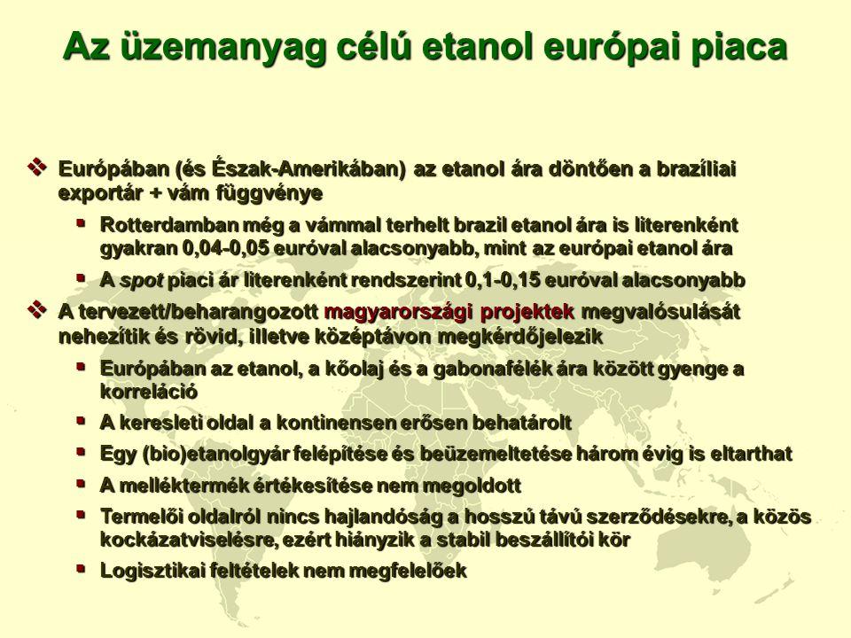 Az üzemanyag célú etanol európai piaca