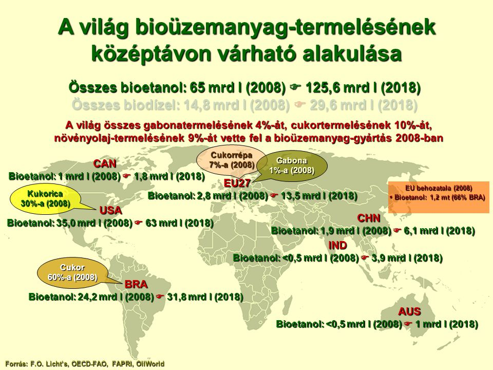 A világ bioüzemanyag-termelésének középtávon várható alakulása